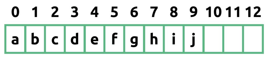 Schematyczny rysunek tablicy orozmiarze 13 i10 elementach: ab c d e f g h ij
